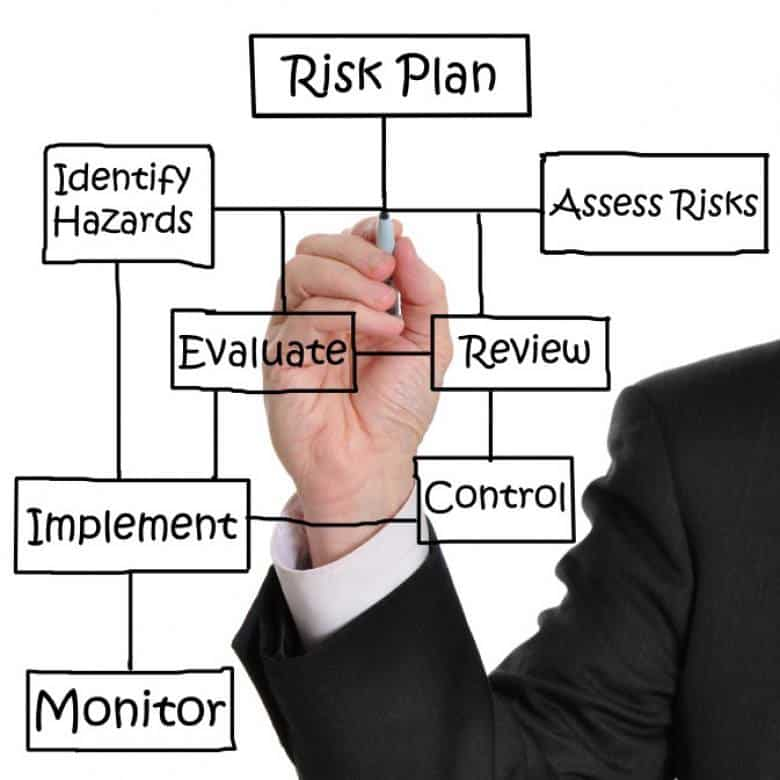 Risk Assessments and Method Statement FITAC Health & Safety