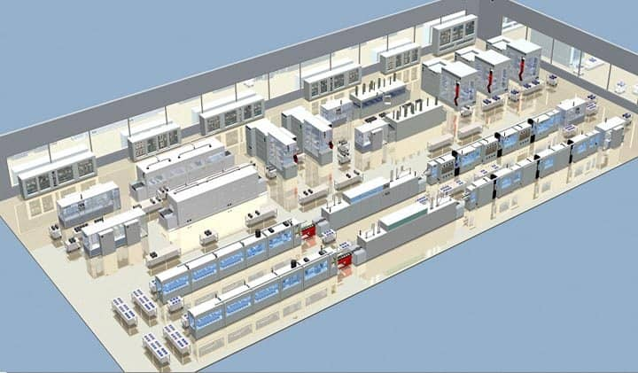 Optimised Facility Design FITAC Health & Safety