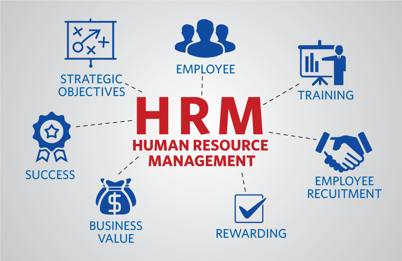 Introduction To Human Resource Management FITAC Health & Safety