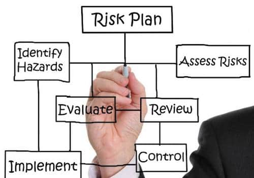 Consultancy Services FITAC Health & Safety